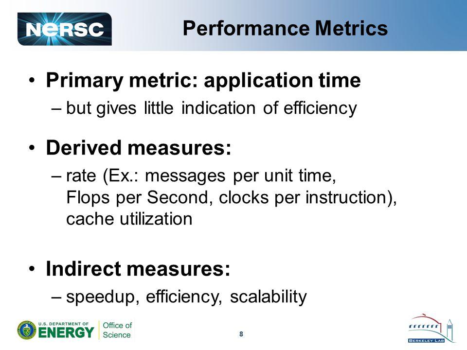Performance Metrics Most basic: –counts: how many MPI_Send calls.