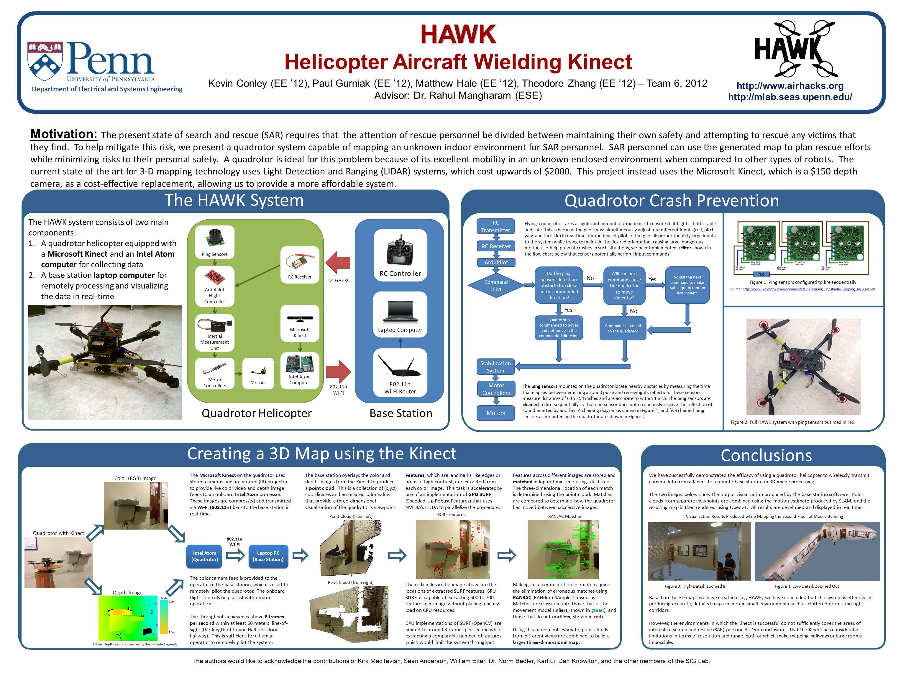 HAWK Helicopter Aircraft Wielding Kinect Kevin Conley (EE '12), Paul Gurniak (EE '12), Matthew Hale (EE '12), Theodore Zhang (EE '12) – Team 6, 2012 Advisor: Dr.