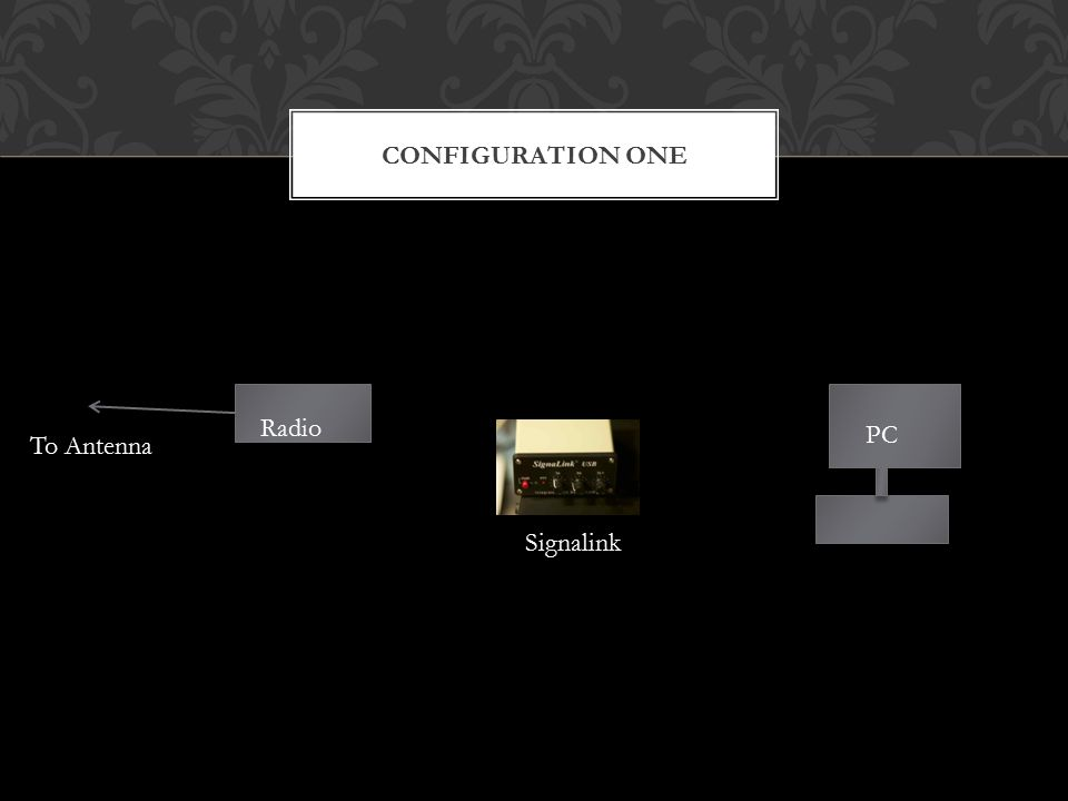 CONFIGURATION ONE Radio To Antenna PC Signalink