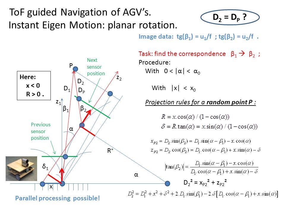 x δ1δ1 Image data: tg(β 1 ) = u 1 /f ; tg(β 2 ) = u 2 /f.