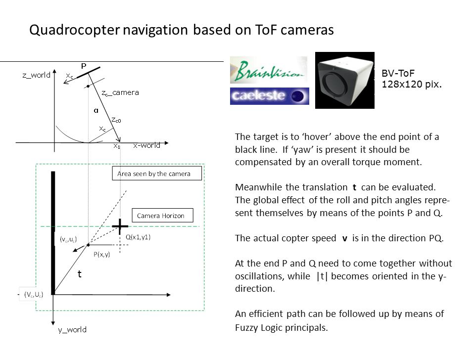 Quadrocopter navigation based on ToF cameras The target is to 'hover' above the end point of a black line.