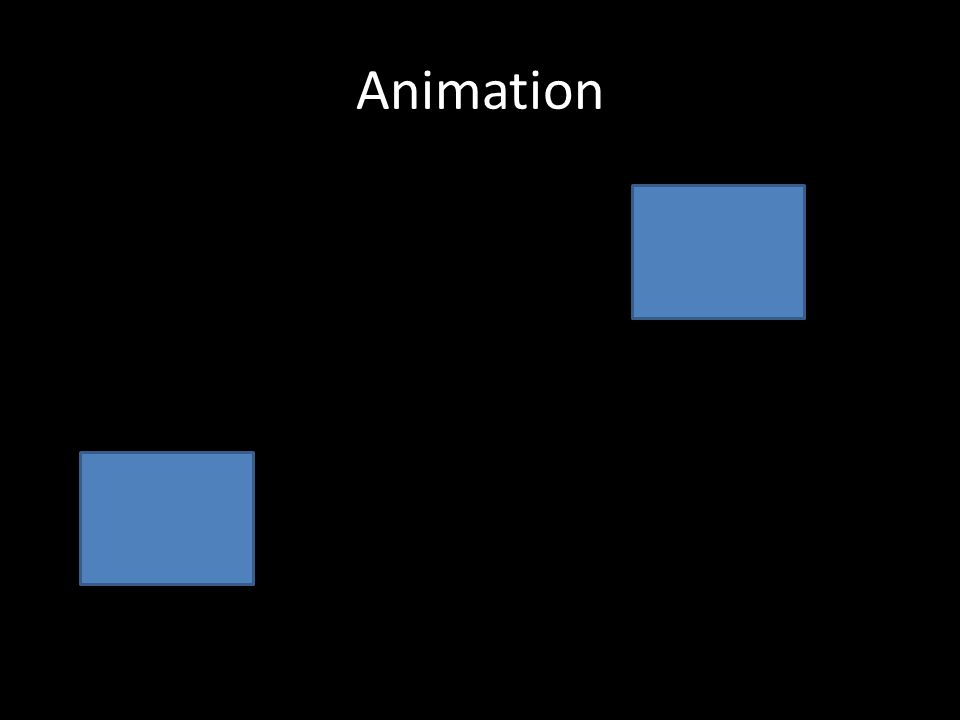 Interpolation Having a number change smoothly over a time interval Essentially defines what a value does between key frames (defined values) Also called tweening or easing All animation is interpolation of some kind
