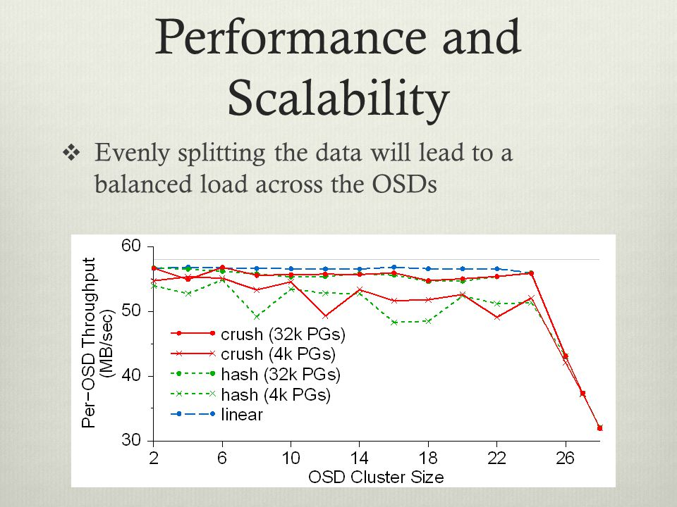 Performance and Scalability  Evenly splitting the data will lead to a balanced load across the OSDs