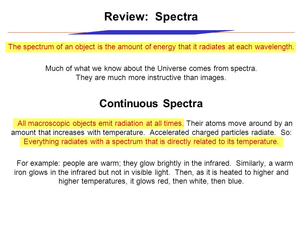 Review: Spectra The spectrum of an object is the amount of energy that it radiates at each wavelength.