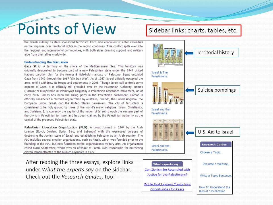 Points of View Sidebar links: charts, tables, etc.