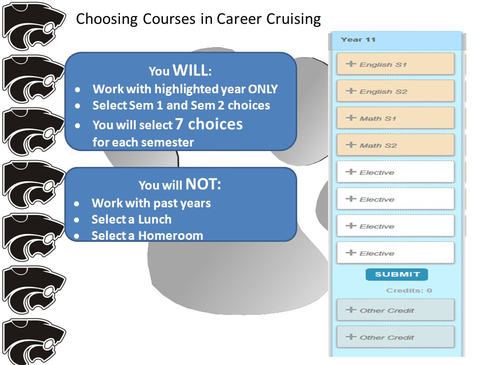 Choosing Courses in Career Cruising You WILL :  Work with highlighted year ONLY  Select Sem 1 and Sem 2 choices  You will select 7 choices for each semester You will NOT:  Work with past years  Select a Lunch  Select a Homeroom