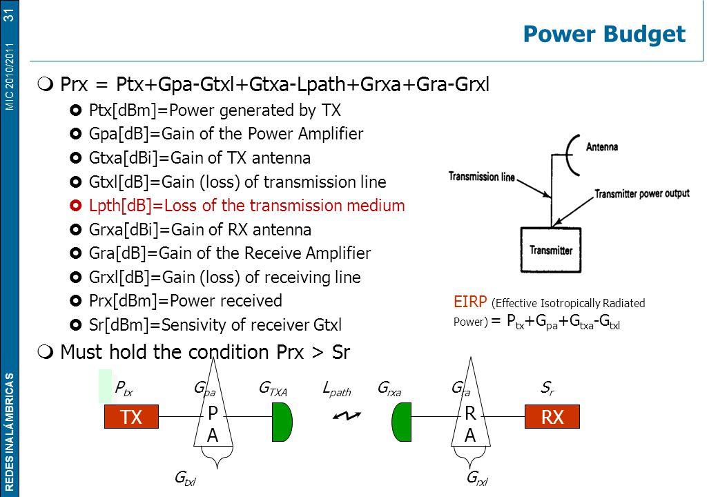 REDES INALÁMBRICAS MIC 2010/2011 Power Budget  Prx = Ptx+Gpa-Gtxl+Gtxa-Lpath+Grxa+Gra-Grxl  Ptx[dBm]=Power generated by TX  Gpa[dB]=Gain of the Pow