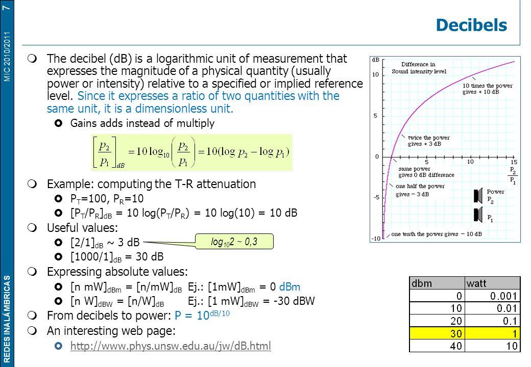 REDES INALÁMBRICAS MIC 2010/2011 Decibels  The decibel (dB) is a logarithmic unit of measurement that expresses the magnitude of a physical quantity