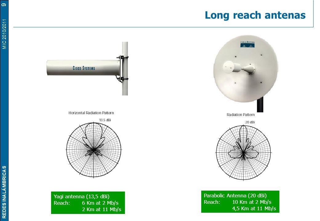 REDES INALÁMBRICAS MIC 2010/2011 Long reach antenas 9 Yagi antenna (13,5 dBi) Reach: 6 Km at 2 Mb/s 2 Km at 11 Mb/s Parabolic Antenna (20 dBi) Reach: