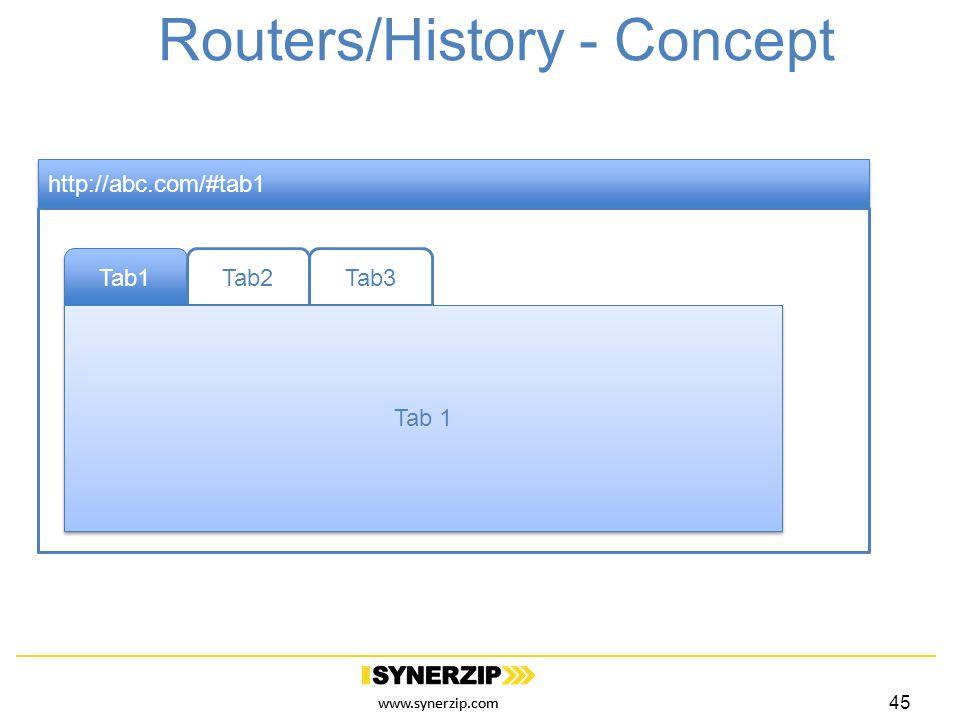 www.synerzip.com Routers/History - Concept 45 http://abc.com/#tab1 Tab1 Tab2Tab3 Tab 1