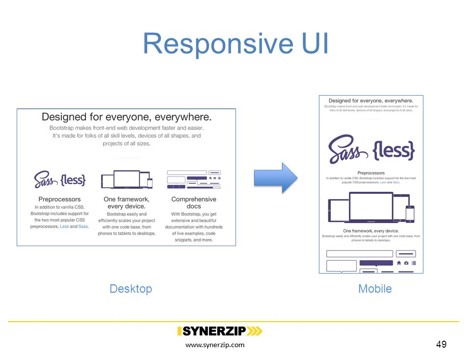 www.synerzip.com Responsive UI 49 DesktopMobile