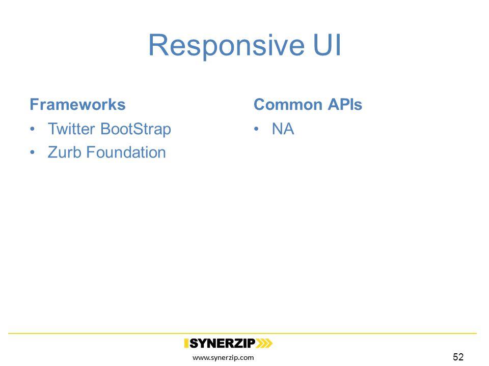www.synerzip.com Responsive UI Frameworks Twitter BootStrap Zurb Foundation Common APIs NA 52