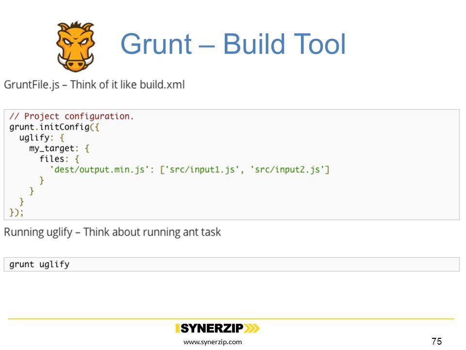 www.synerzip.com Grunt – Build Tool 75