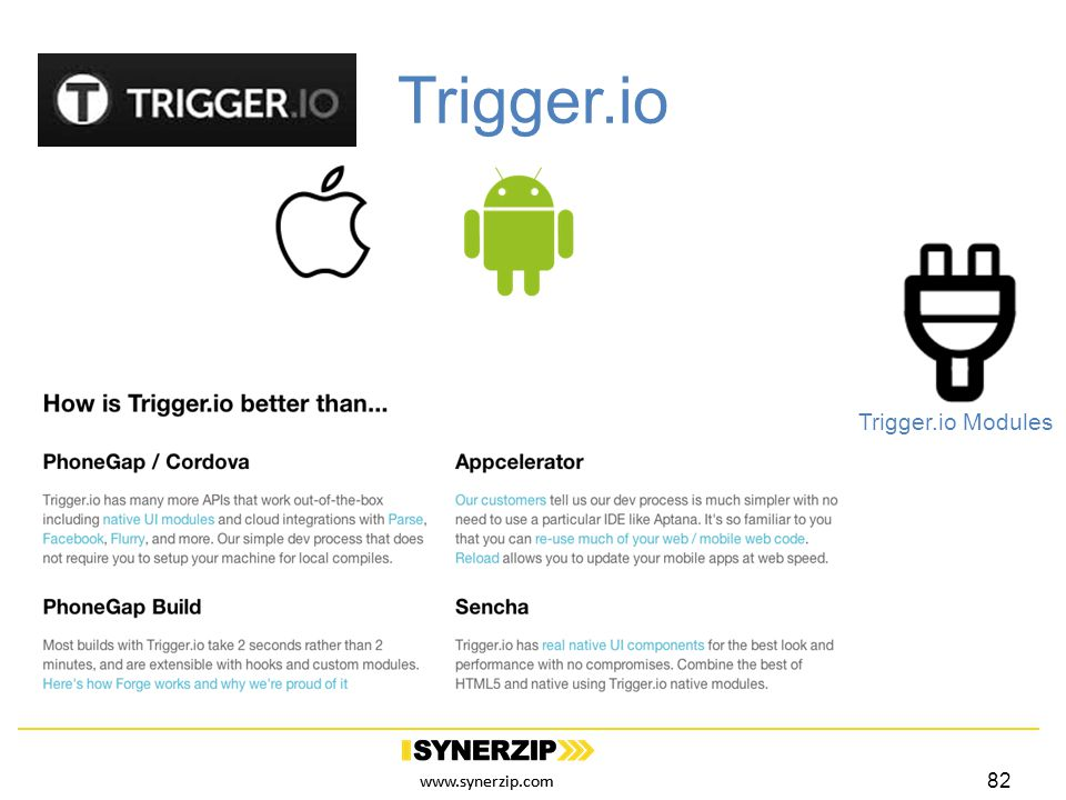 www.synerzip.com Trigger.io Trigger.io Modules 82