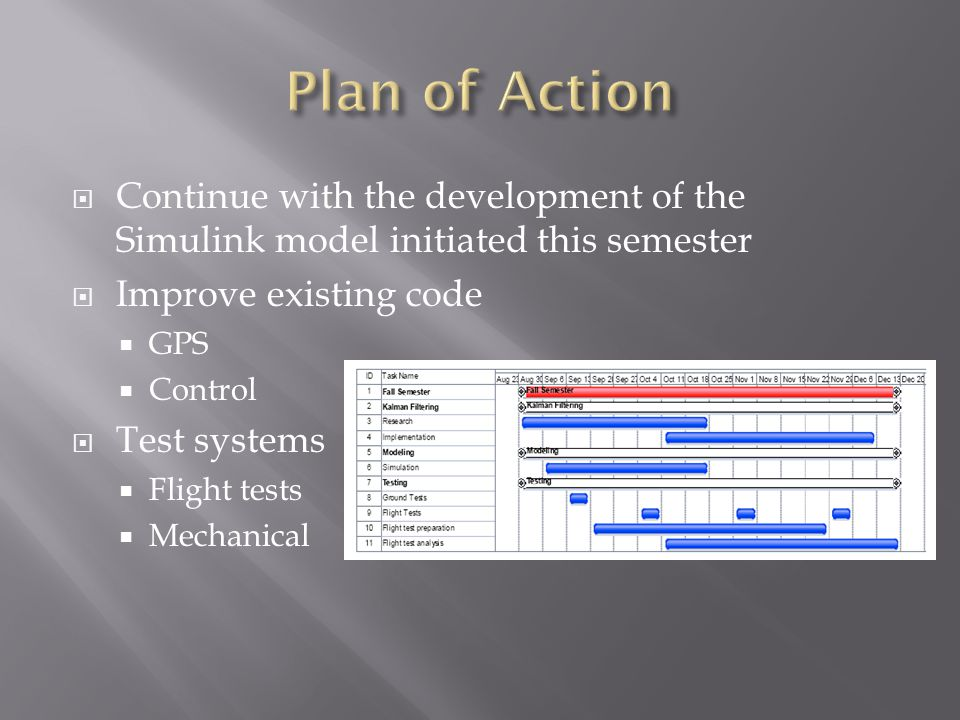  Continue with the development of the Simulink model initiated this semester  Improve existing code  GPS  Control  Test systems  Flight tests 