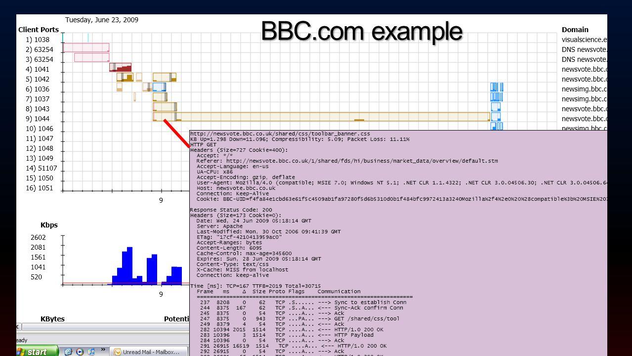 BBC.com example