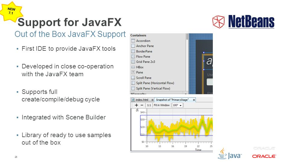 26 Support for JavaFX  First IDE to provide JavaFX tools  Developed in close co-operation with the JavaFX team  Supports full create/compile/debug cycle  Integrated with Scene Builder  Library of ready to use samples out of the box Out of the Box JavaFX Support NEW 7.1