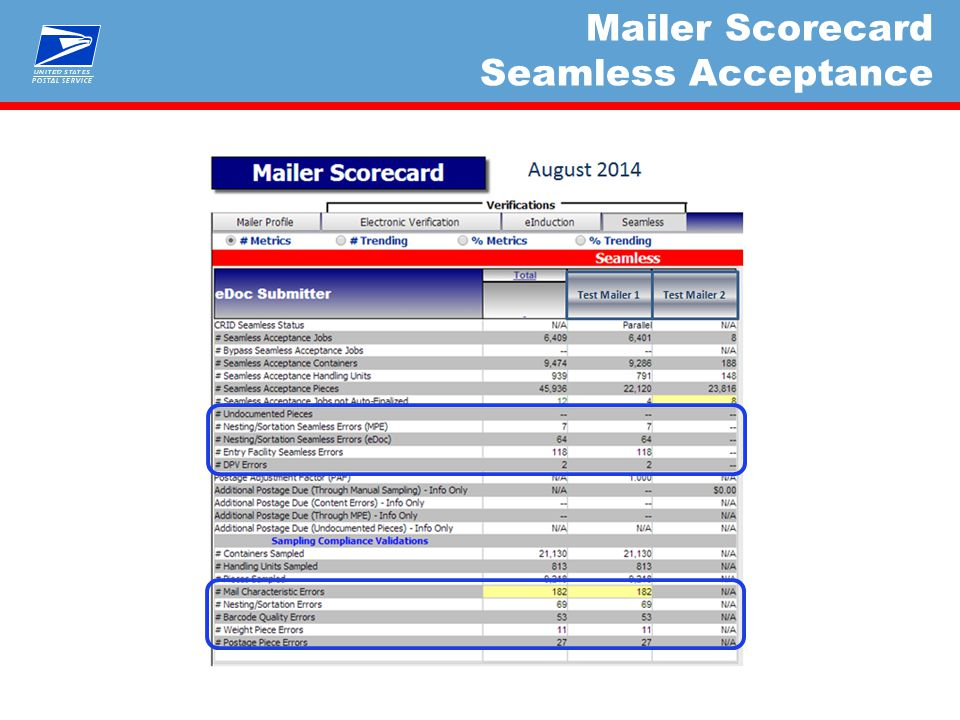 Mailer Scorecard Seamless Acceptance