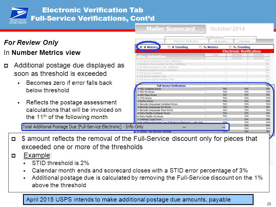April 2015 USPS intends to make additional postage due amounts, payable 26 October 2014 For Review Only In Number Metrics view  Additional postage due displayed as soon as threshold is exceeded  Becomes zero if error falls back below threshold  Reflects the postage assessment calculations that will be invoiced on the 11 th of the following month  $ amount reflects the removal of the Full-Service discount only for pieces that exceeded one or more of the thresholds  Example:  STID threshold is 2%  Calendar month ends and scorecard closes with a STID error percentage of 3%  Additional postage due is calculated by removing the Full-Service discount on the 1% above the threshold Electronic Verification Tab Full-Service Verifications, Cont'd