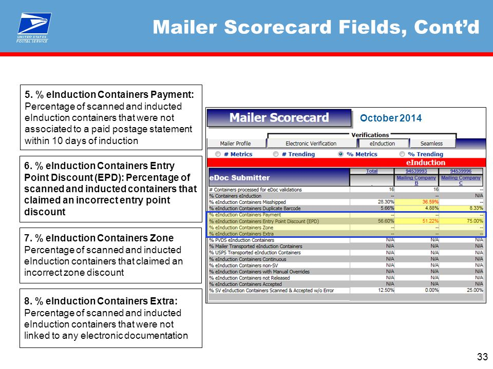 33 Mailer Scorecard Fields, Cont'd 6.