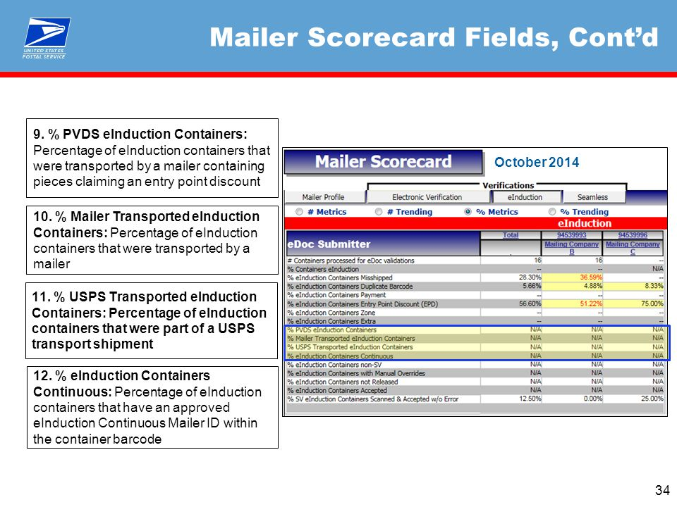 34 Mailer Scorecard Fields, Cont'd 11.