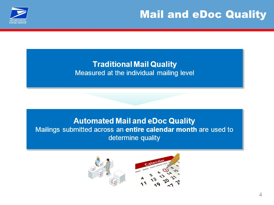 Mail and eDoc Quality 4 Traditional Mail Quality Measured at the individual mailing level Traditional Mail Quality Measured at the individual mailing level Automated Mail and eDoc Quality Mailings submitted across an entire calendar month are used to determine quality Automated Mail and eDoc Quality Mailings submitted across an entire calendar month are used to determine quality