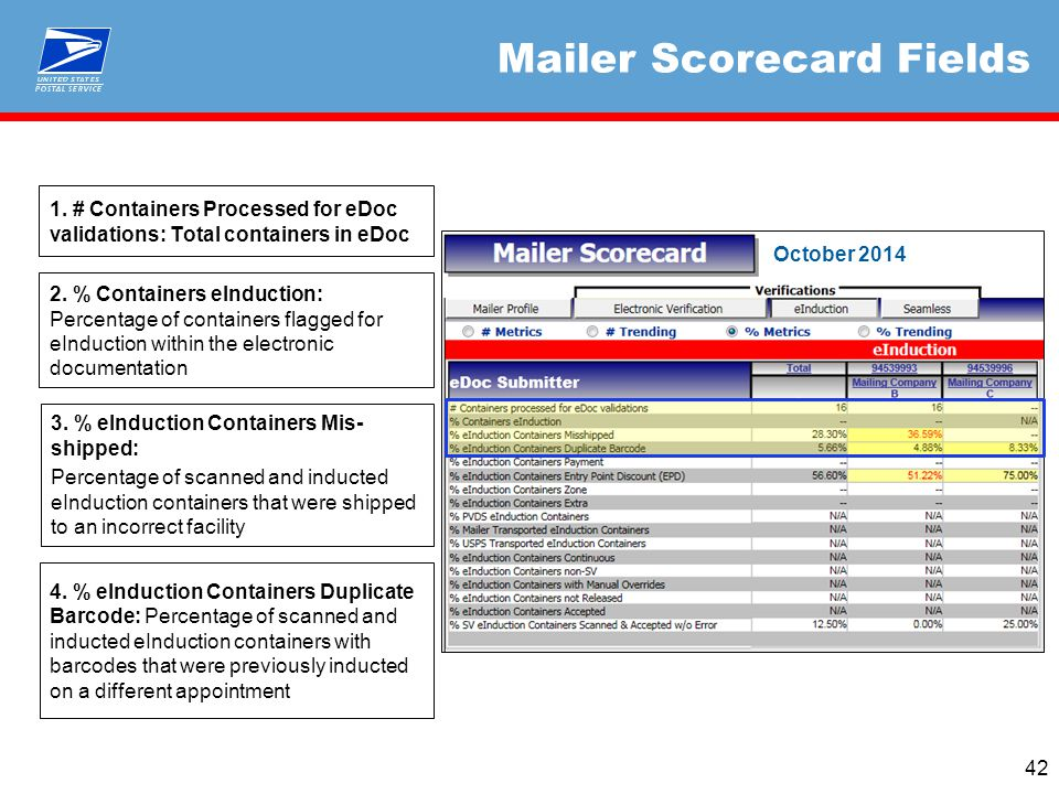 42 Mailer Scorecard Fields 1.