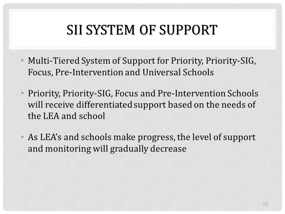 SII SYSTEM OF SUPPORT Multi-Tiered System of Support for Priority, Priority-SIG, Focus, Pre-Intervention and Universal Schools Priority, Priority-SIG,