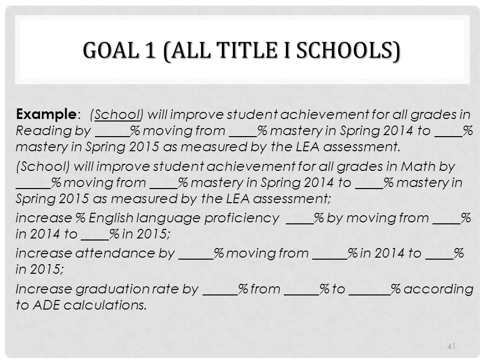 GOAL 1 (ALL TITLE I SCHOOLS) Example : (School) will improve student achievement for all grades in Reading by _____% moving from ____% mastery in Spri