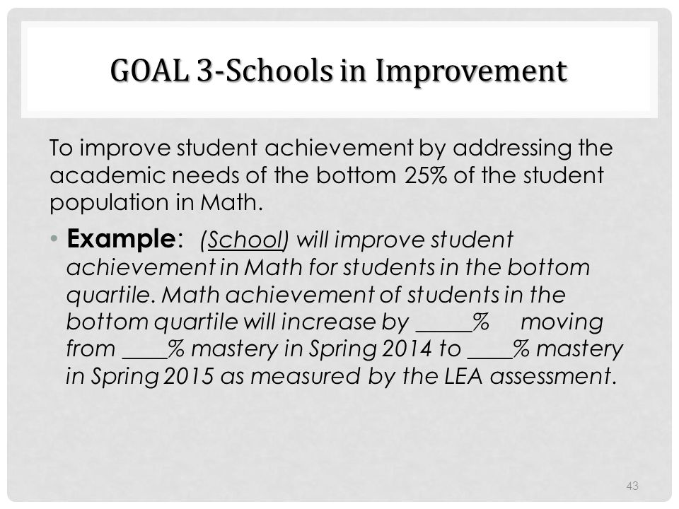 GOAL 3-Schools in Improvement To improve student achievement by addressing the academic needs of the bottom 25% of the student population in Math. Exa