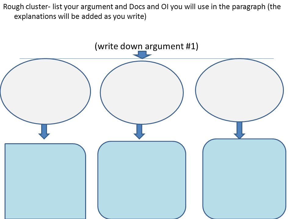 (write down argument #1) Rough cluster- list your argument and Docs and OI you will use in the paragraph (the explanations will be added as you write)