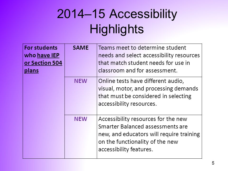 2014–15 Accessibility Highlights For students who have IEP or Section 504 plans SAMETeams meet to determine student needs and select accessibility res
