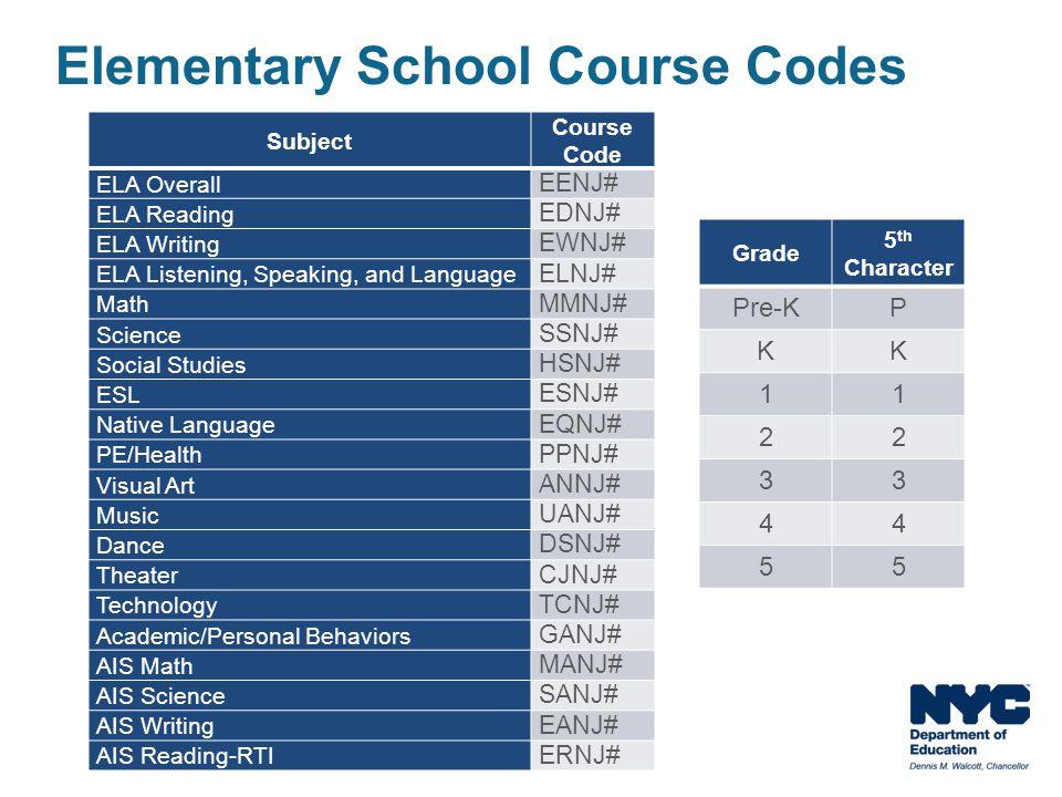 Elementary School Course Codes Subject Course Code ELA Overall EENJ# ELA Reading EDNJ# ELA Writing EWNJ# ELA Listening, Speaking, and Language ELNJ# M