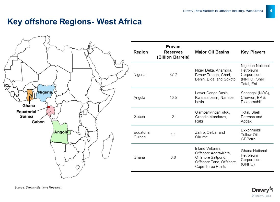 © Drewry 2013 4 Drewry | New Markets in Offshore Industry- West Africa Key offshore Regions- West Africa Region Proven Reserves (Billion Barrels) Majo