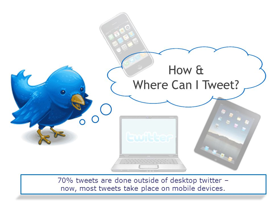 How & Where Can I Tweet? 70% tweets are done outside of desktop twitter – now, most tweets take place on mobile devices.