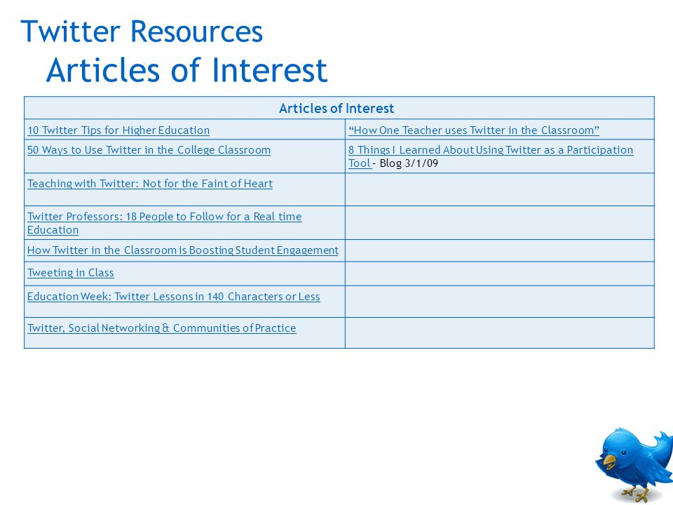 Twitter Resources Articles of Interest Articles of Interest 10 Twitter Tips for Higher Education How One Teacher uses Twitter in the Classroom 50 Ways to Use Twitter in the College Classroom8 Things I Learned About Using Twitter as a Participation Tool 8 Things I Learned About Using Twitter as a Participation Tool – Blog 3/1/09 Teaching with Twitter: Not for the Faint of Heart Twitter Professors: 18 People to Follow for a Real time Education How Twitter in the Classroom is Boosting Student Engagement Tweeting in Class Education Week: Twitter Lessons in 140 Characters or Less Twitter, Social Networking & Communities of Practice