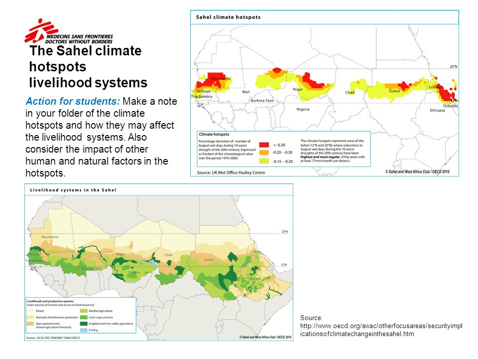 The Sahel climate hotspots livelihood systems Source: http://www.oecd.org/swac/otherfocusareas/securityimpl icationsofclimatechangeinthesahel.htm Acti