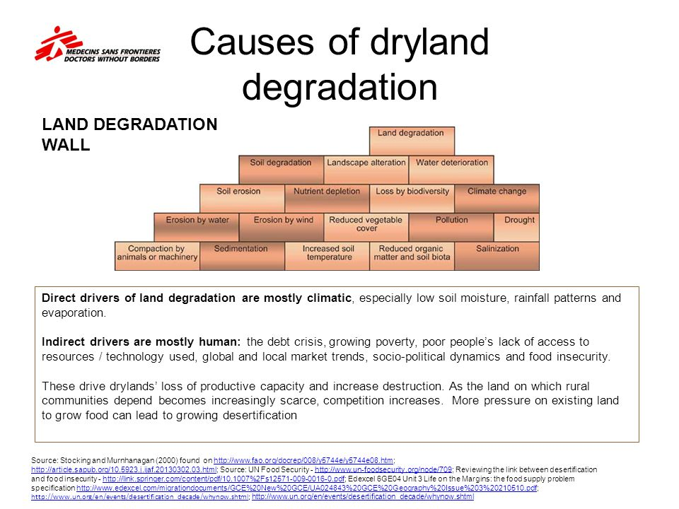 Causes of dryland degradation Source: Stocking and Murnhanagan (2000) found on http://www.fao.org/docrep/008/y5744e/y5744e08.htm;http://www.fao.org/do