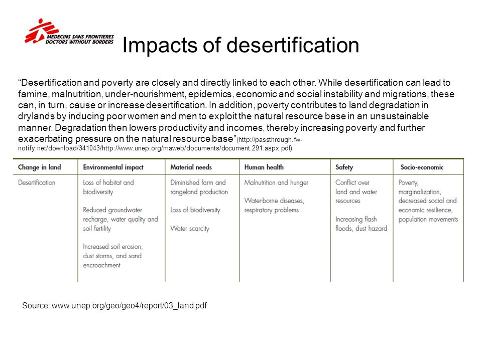 """Impacts of desertification Source: www.unep.org/geo/geo4/report/03_land.pdf  """"Desertification and poverty are closely and directly linked to each oth"""