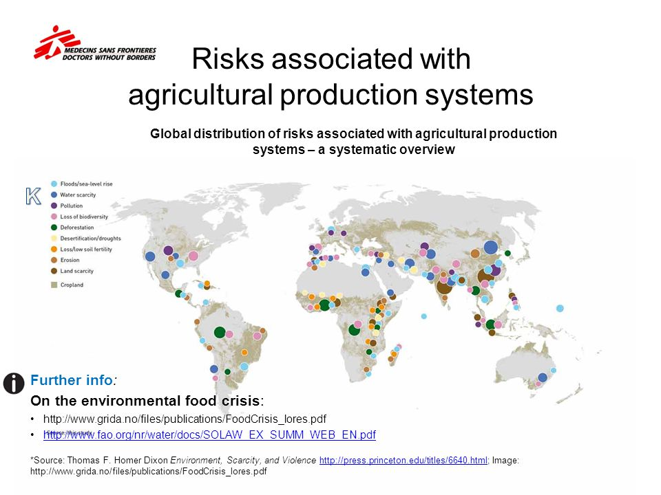 Risks associated with agricultural production systems *Source: Thomas F. Homer Dixon Environment, Scarcity, and Violence http://press.princeton.edu/ti