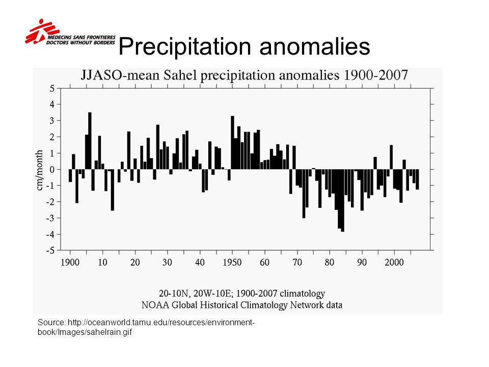 Precipitation anomalies Source: http://oceanworld.tamu.edu/resources/environment- book/Images/sahelrain.gif