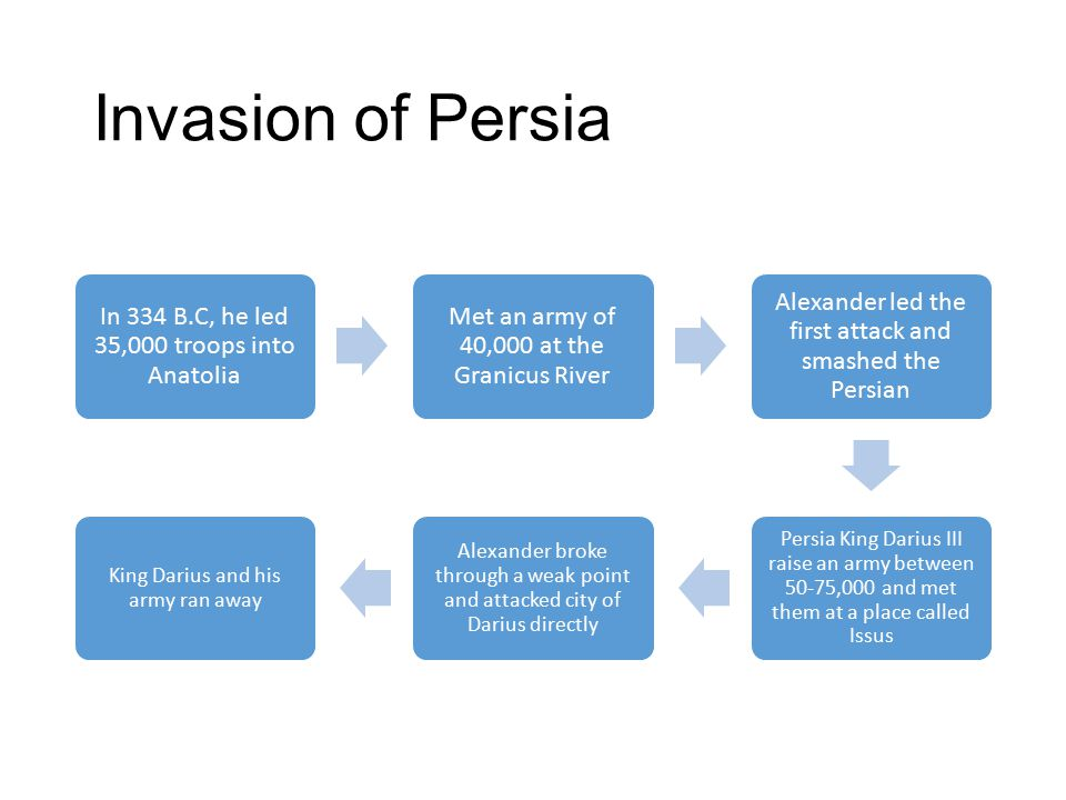 Invasion of Persia In 334 B.C, he led 35,000 troops into Anatolia Met an army of 40,000 at the Granicus River Alexander led the first attack and smash