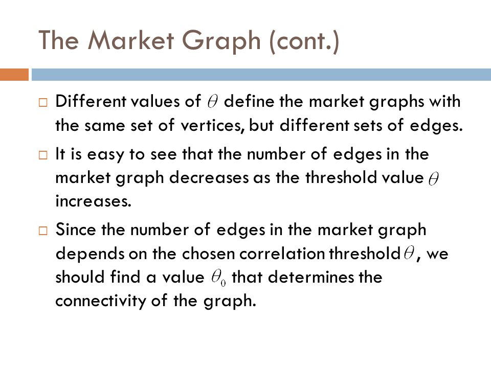 The Market Graph (cont.)  Different values of define the market graphs with the same set of vertices, but different sets of edges.  It is easy to se