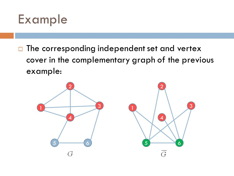 A GRASP-Based Algorithm (cont.)  In each step, the algorithm selects the vertex with the highest degree, and then updates the graph by eliminating all the vertices which are not connected to the selected vertex.