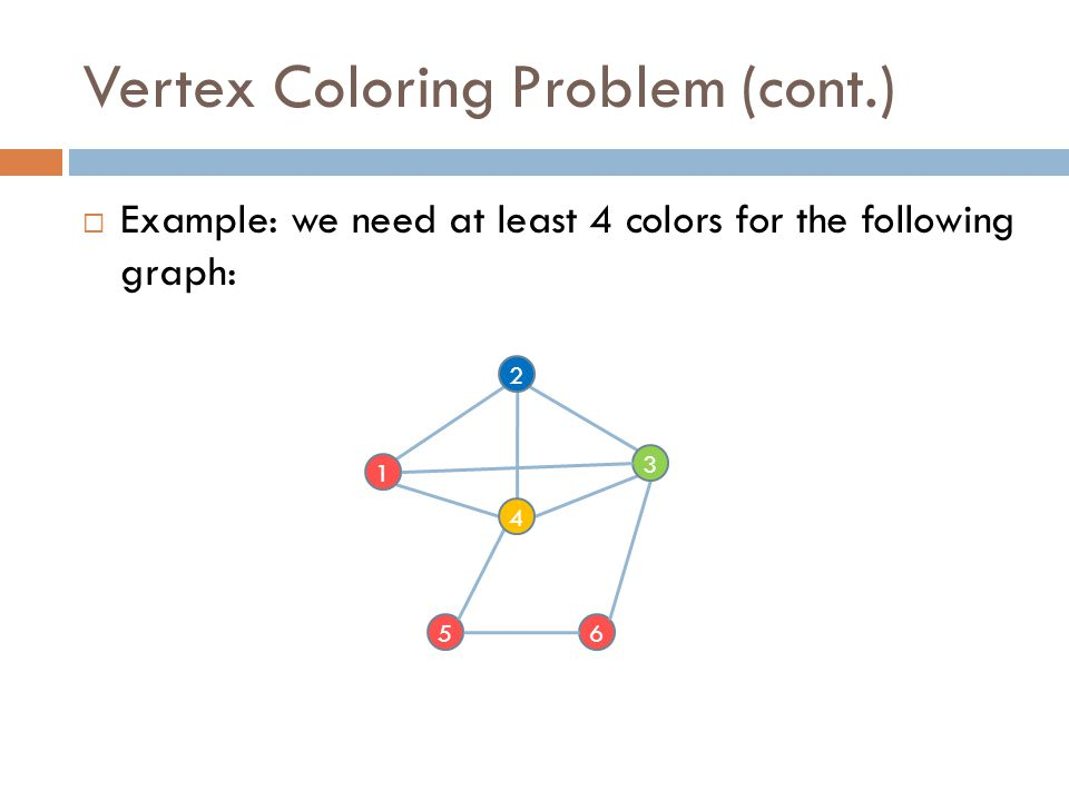 Vertex Coloring Problem (cont.)  Example: we need at least 4 colors for the following graph: 56 2 3 1 4
