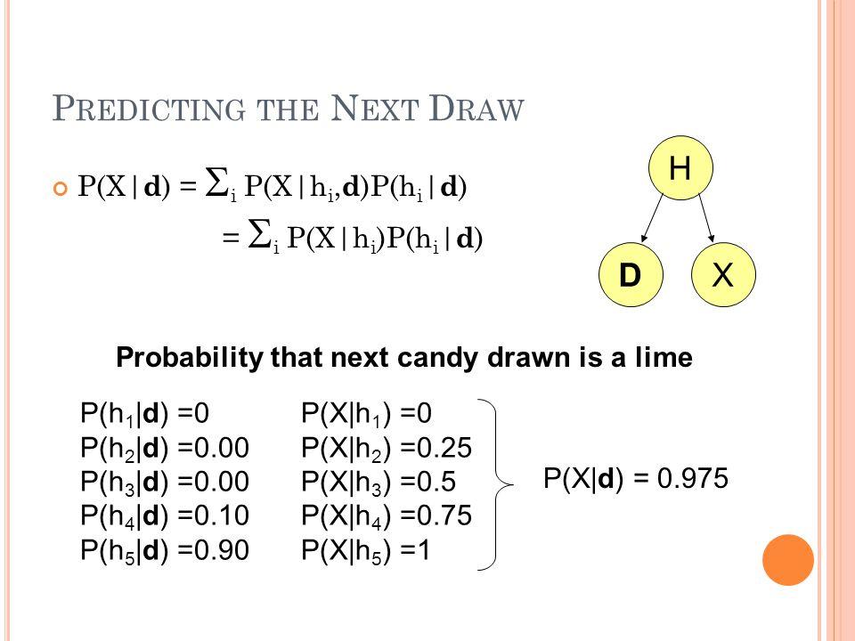 P REDICTING THE N EXT D RAW P(X| d ) =  i P(X|h i, d )P(h i | d ) =  i P(X|h i )P(h i | d ) P(h 1 |d) =0 P(h 2 |d) =0.00 P(h 3 |d) =0.00 P(h 4 |d) =