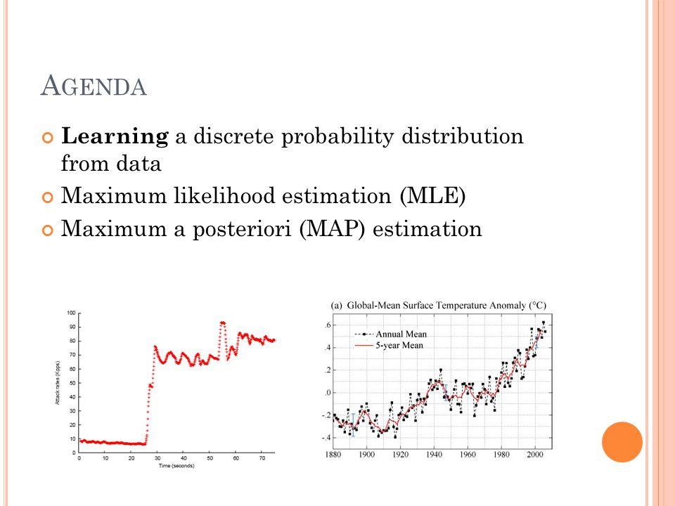 A GENDA Learning a discrete probability distribution from data Maximum likelihood estimation (MLE) Maximum a posteriori (MAP) estimation