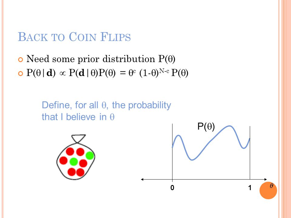 B ACK TO C OIN F LIPS Need some prior distribution P(  ) P(  | d )  P( d |  )P(  ) =  c (1-  ) N-c P(  ) Define, for all , the probability th