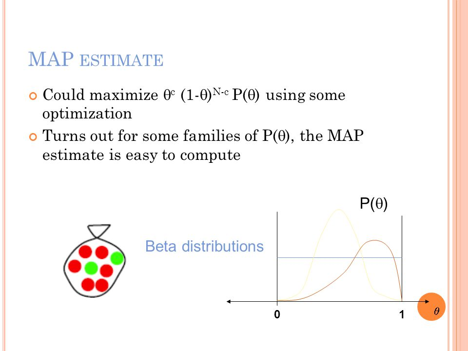 MAP ESTIMATE Could maximize  c (1-  ) N-c P(  ) using some optimization Turns out for some families of P(  ), the MAP estimate is easy to compute