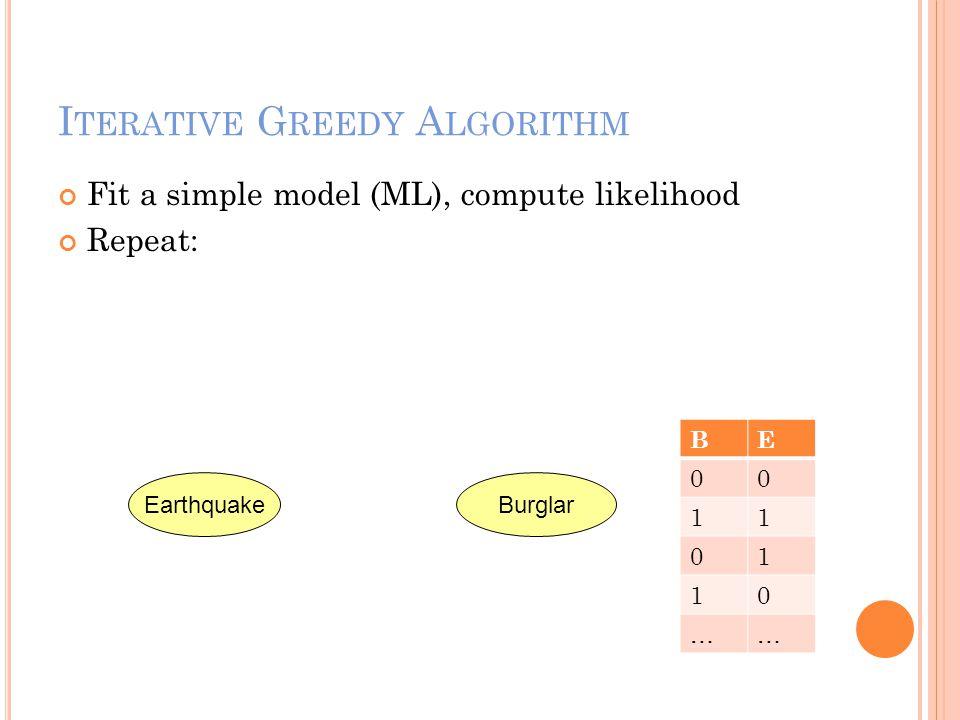 I TERATIVE G REEDY A LGORITHM Fit a simple model (ML), compute likelihood Repeat: EarthquakeBurglar BE 00 11 01 10 ……